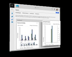 Adobe Captivate Prime - Compliance Training